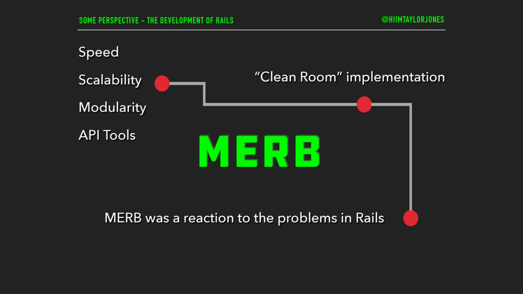 SOME PERSPECTIVE - THE DEVELOPMENT OF RAILS MER...