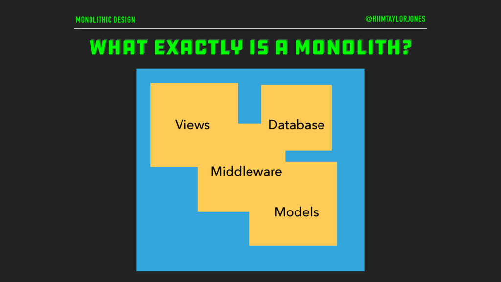 MONOLITHIC DESIGN WHAT EXACTLY IS A MONOLITH? @...