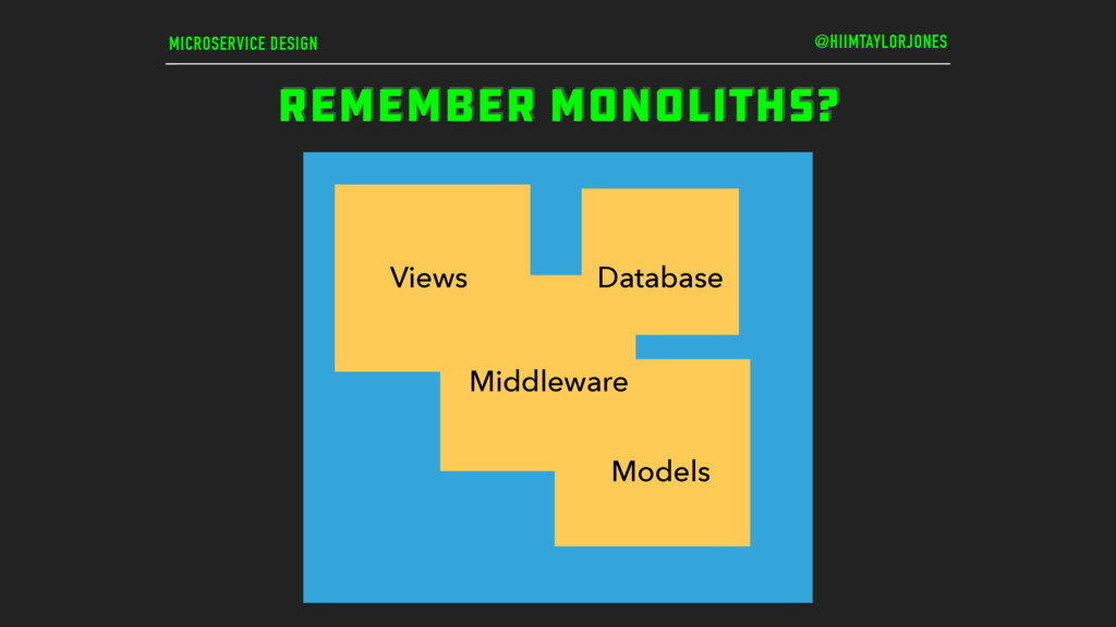MICROSERVICE DESIGN REMEMBER MONOLITHS? @HIIMTA...