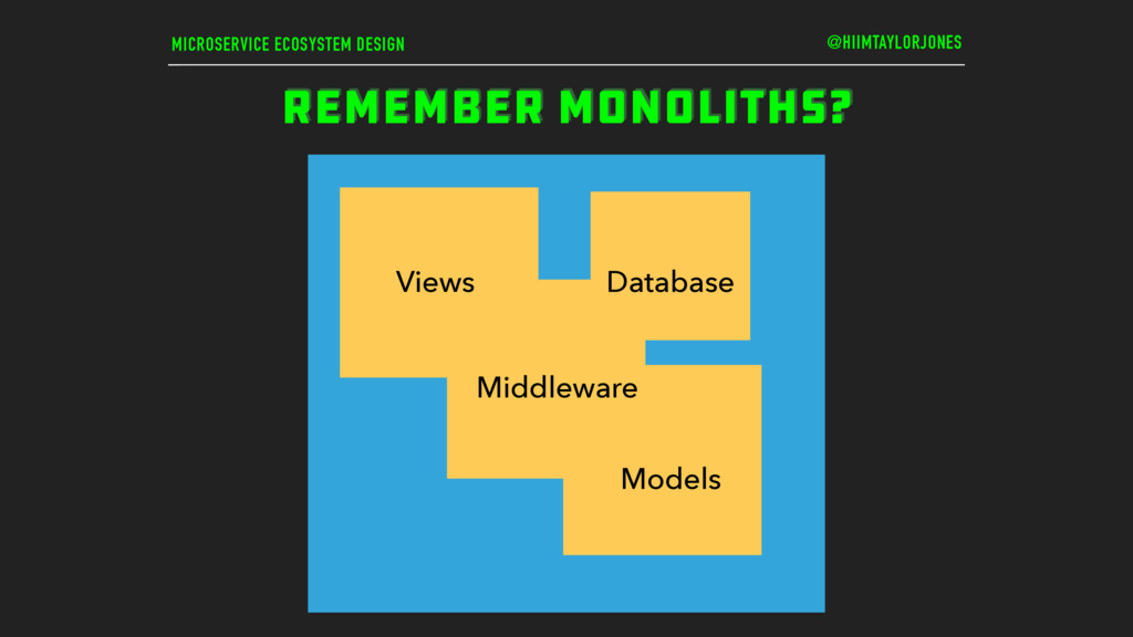 MICROSERVICE ECOSYSTEM DESIGN REMEMBER MONOLITH...