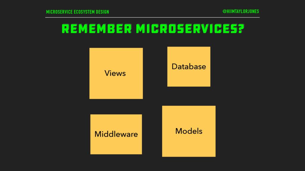 MICROSERVICE ECOSYSTEM DESIGN REMEMBER MICROSER...