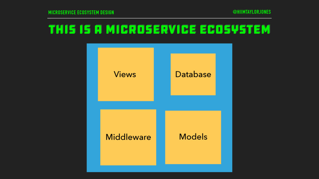 MICROSERVICE ECOSYSTEM DESIGN THIS IS A MICROSE...