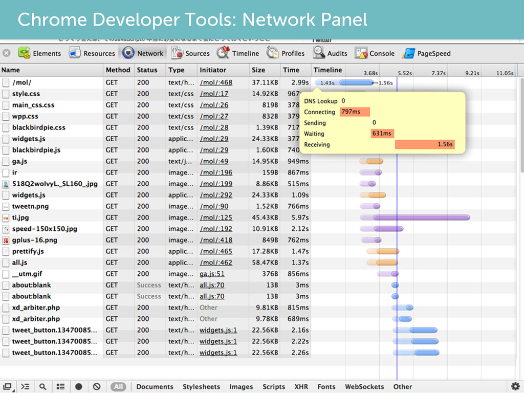 Chrome Developer Tools: Network Panel