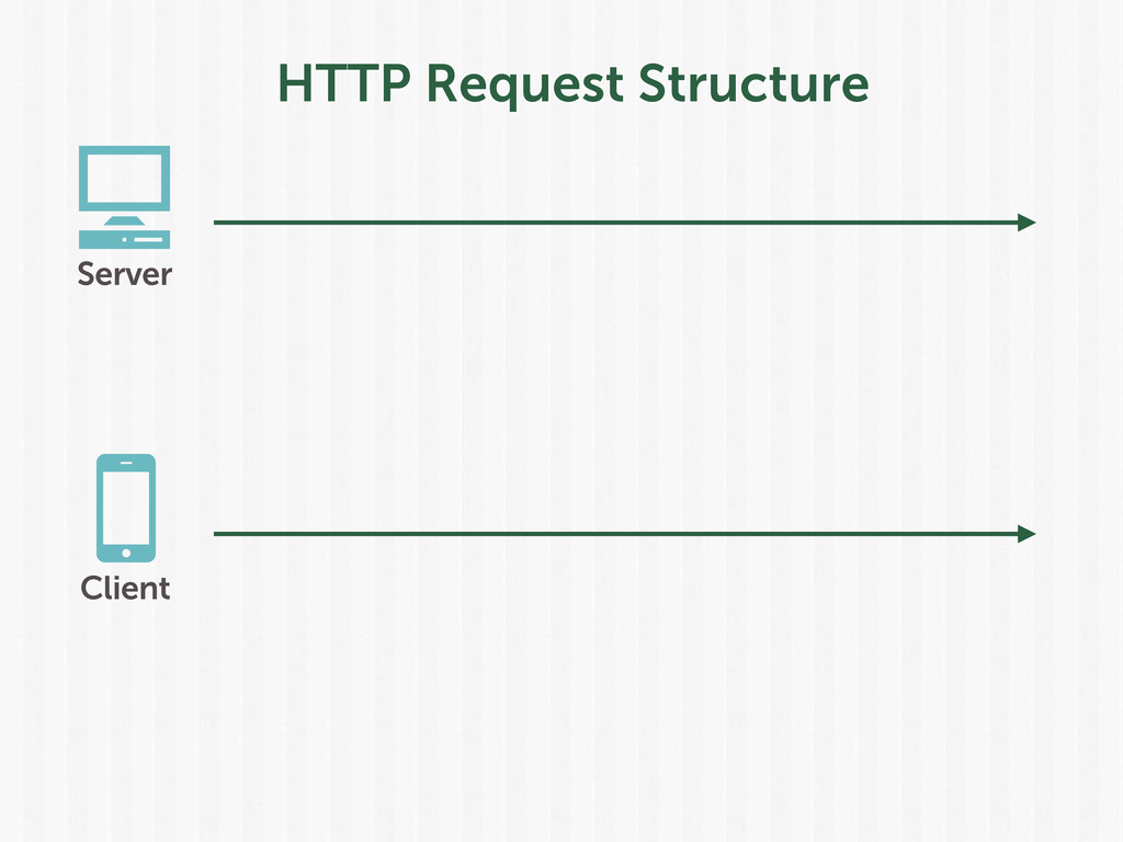 HTTP Request Structure Client Server