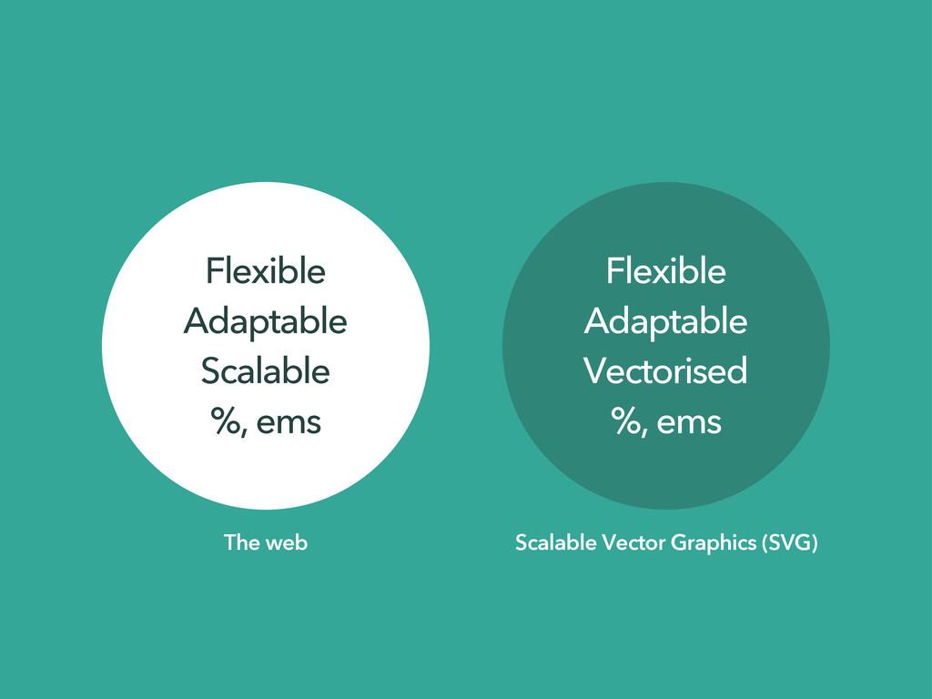 Flexible Adaptable Vectorised %, ems Flexible A...