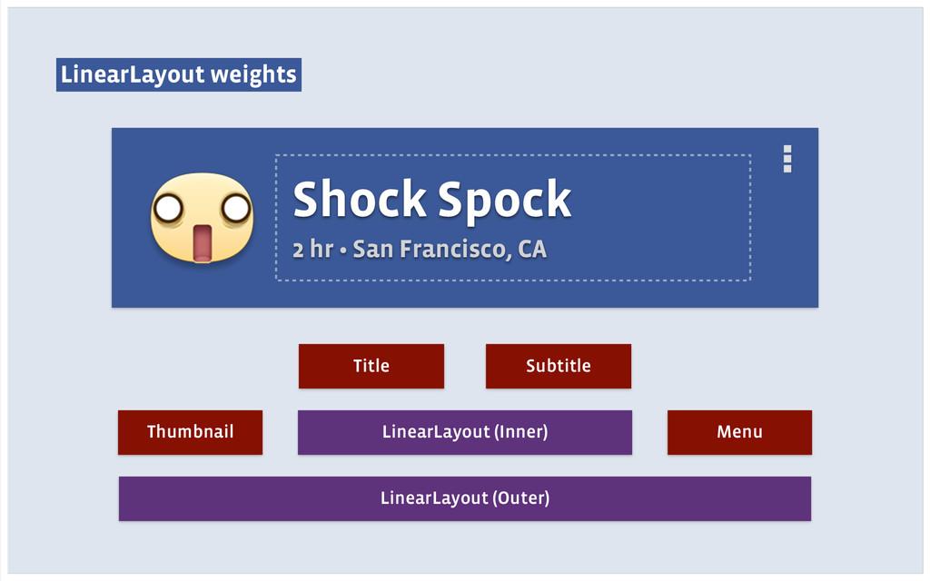 LinearLayout weights Shock Spock 2 hr • San Fra...