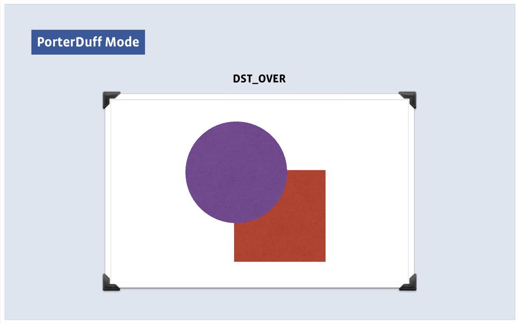 PorterDuff Mode DST_OVER