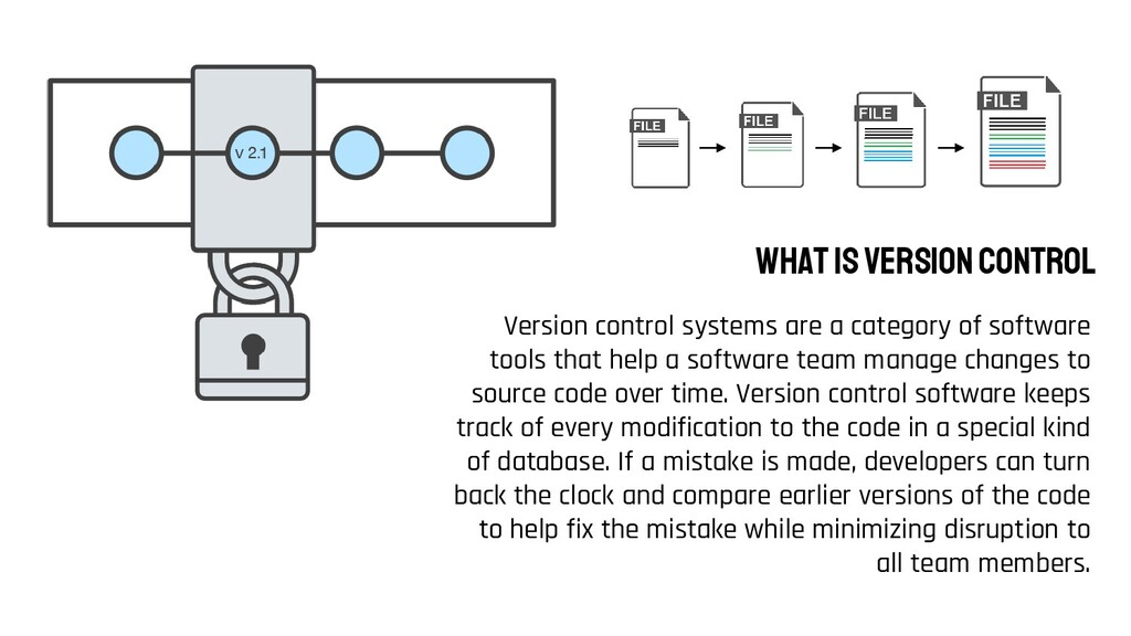 Version control systems are a category of softw...