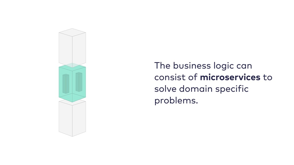 The business logic can consist of microservices...