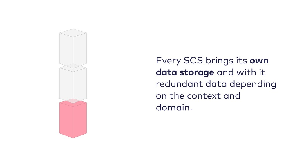 Every SCS brings its own data storage and with ...