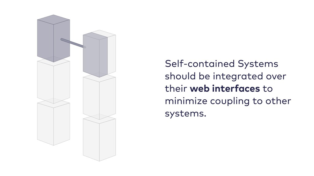 Self-contained Systems should be integrated ove...