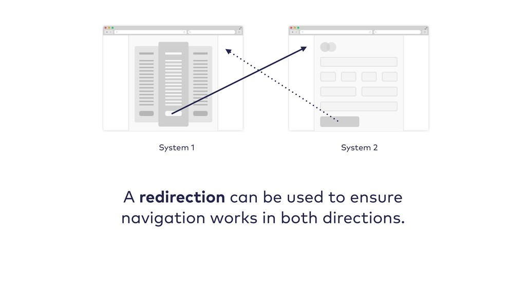 A redirection can be used to ensure navigation ...