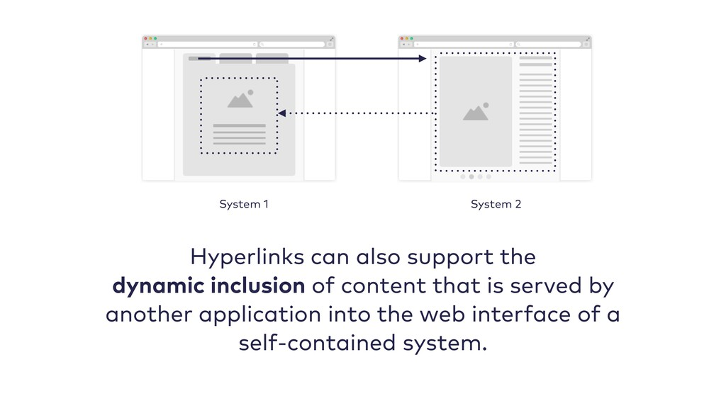 Hyperlinks can also support the dynamic inclusi...