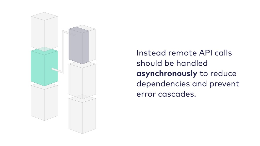 Instead remote API calls should be handled asyn...