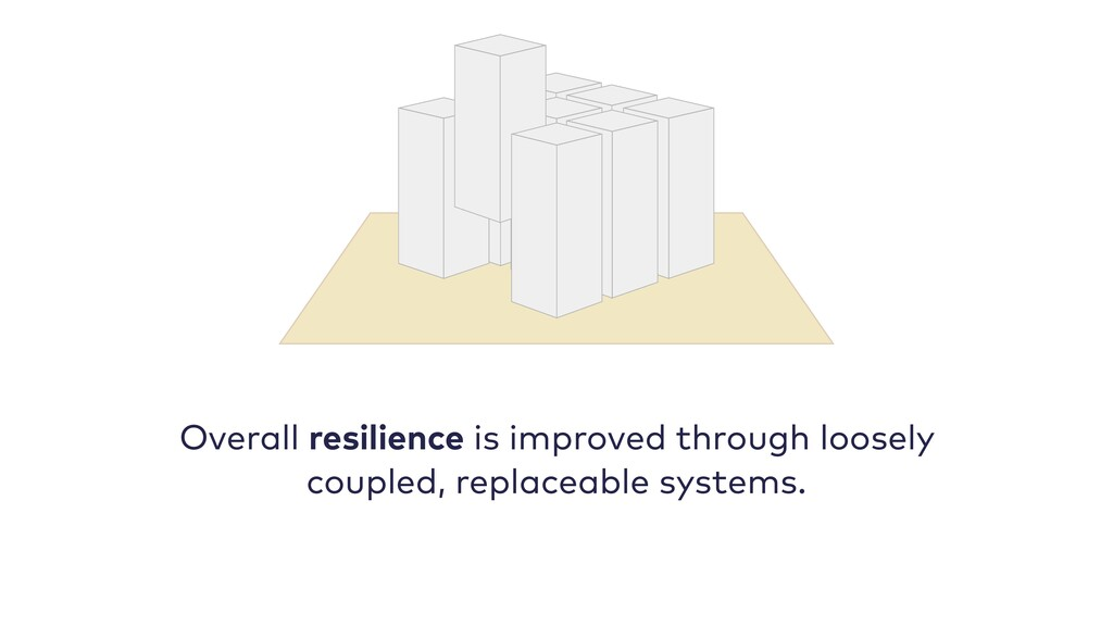 Overall resilience is improved through loosely ...