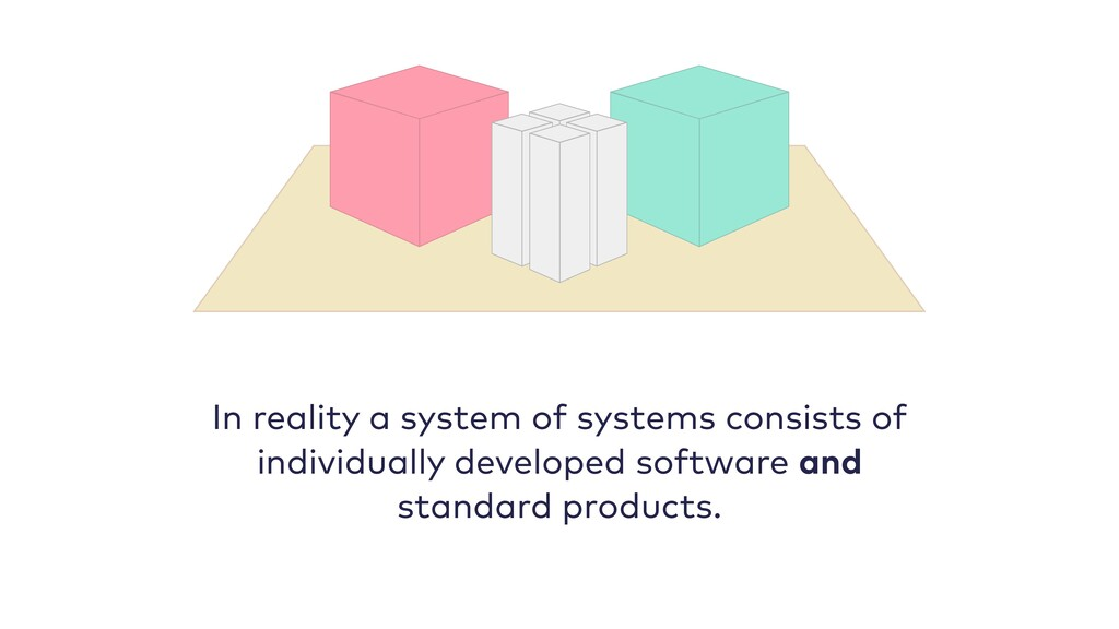 In reality a system of systems consists of indi...