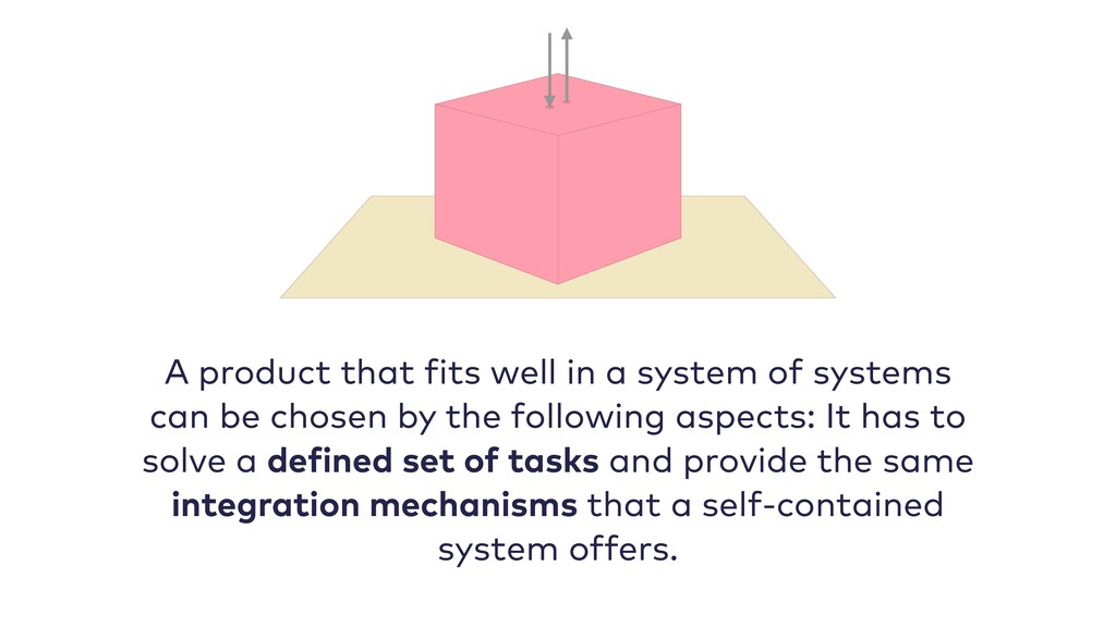 A product that fits well in a system of systems...