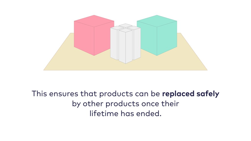This ensures that products can be replaced safe...