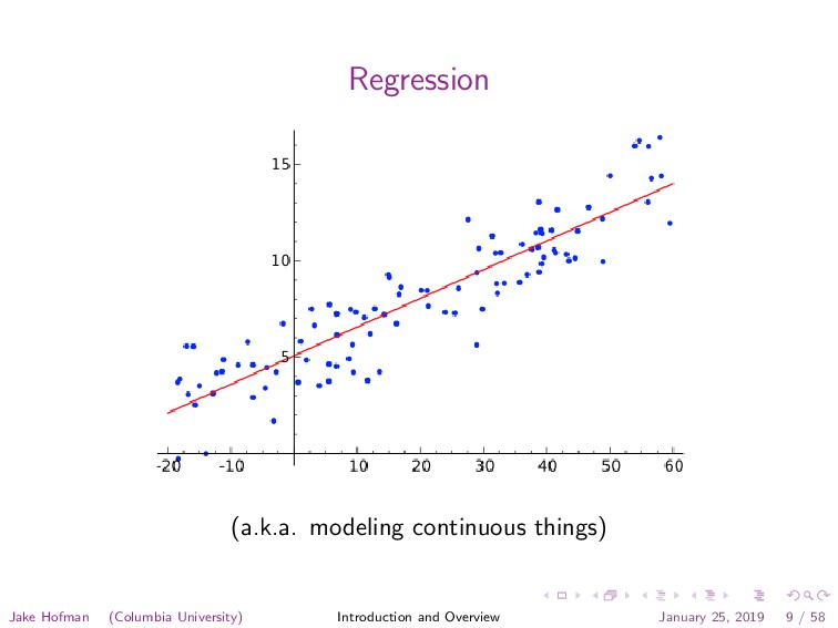 Regression (a.k.a. modeling continuous things) ...