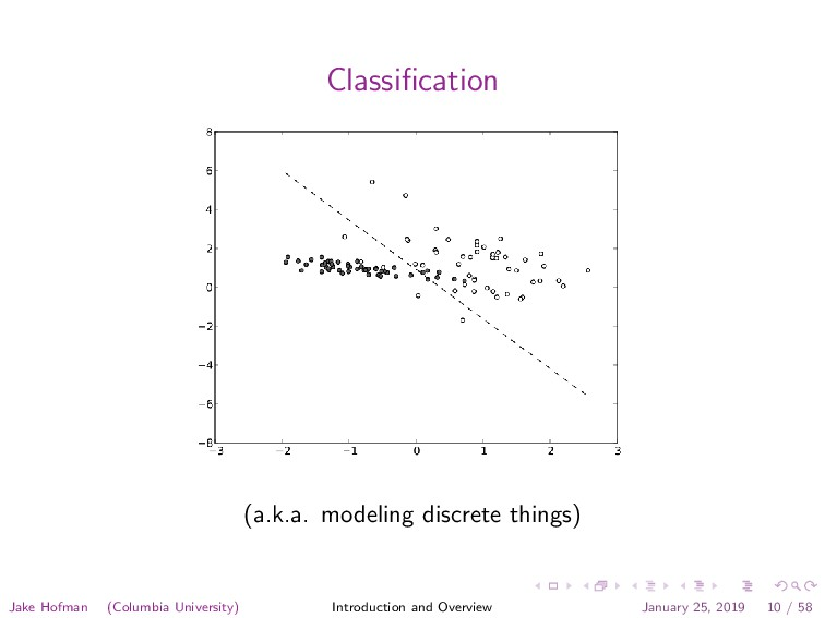Classification (a.k.a. modeling discrete things)...