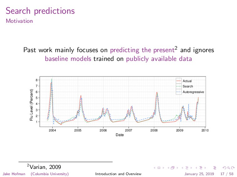 Search predictions Motivation Past work mainly ...