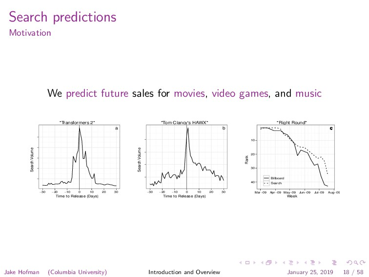 Search predictions Motivation We predict future...