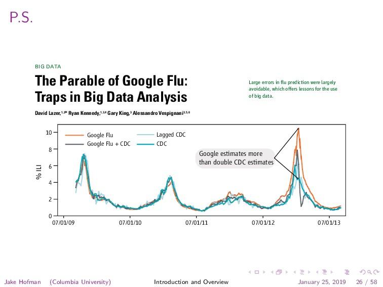 P.S. POLICYFORUM In February 2013, Google Flu T...