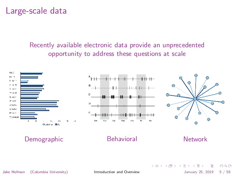 Large-scale data Recently available electronic ...
