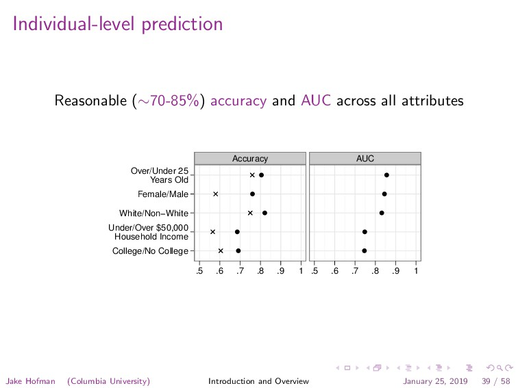 Individual-level prediction Reasonable (∼70-85%...