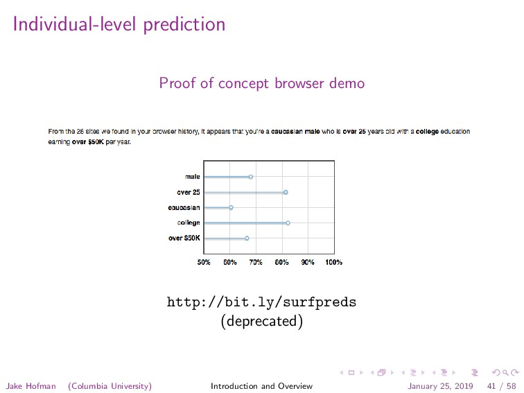 Individual-level prediction Proof of concept br...