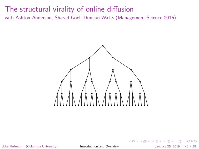 The structural virality of online diffusion with...