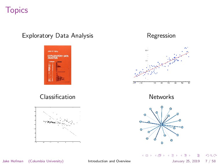 Topics Exploratory Data Analysis Classification ...
