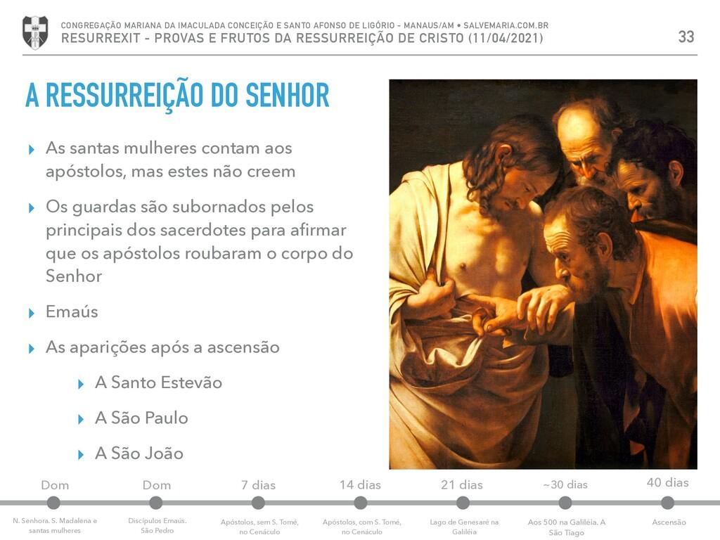 A RESSURREIÇÃO DO SENHOR ▸ As santas mulheres c...