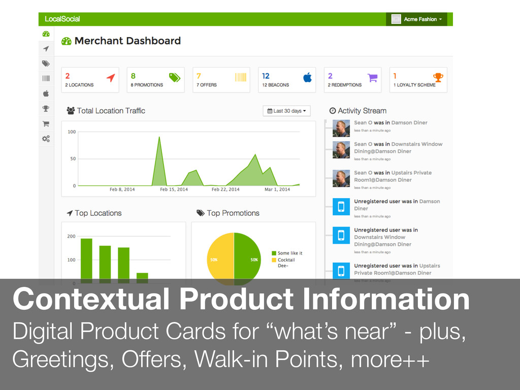 Contextual Product Information Digital Product...
