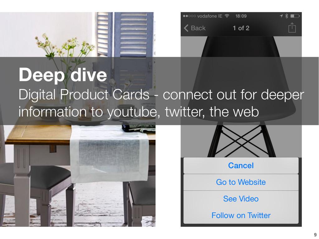 9 Deep dive Digital Product Cards - connect ou...