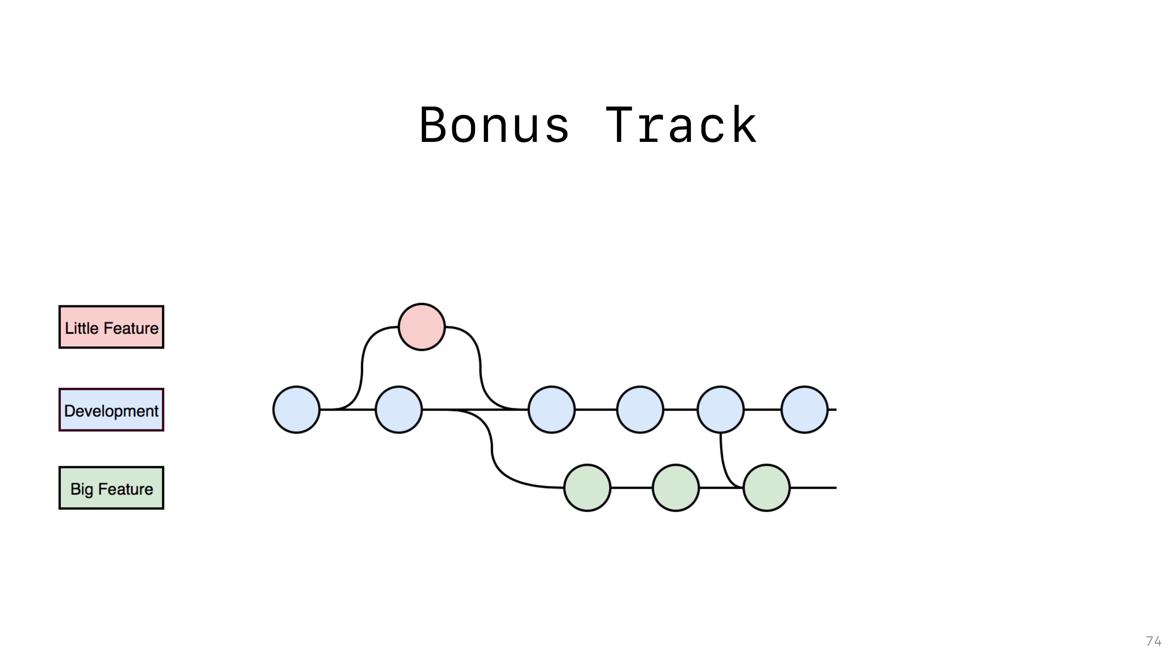 Bonus Track 74