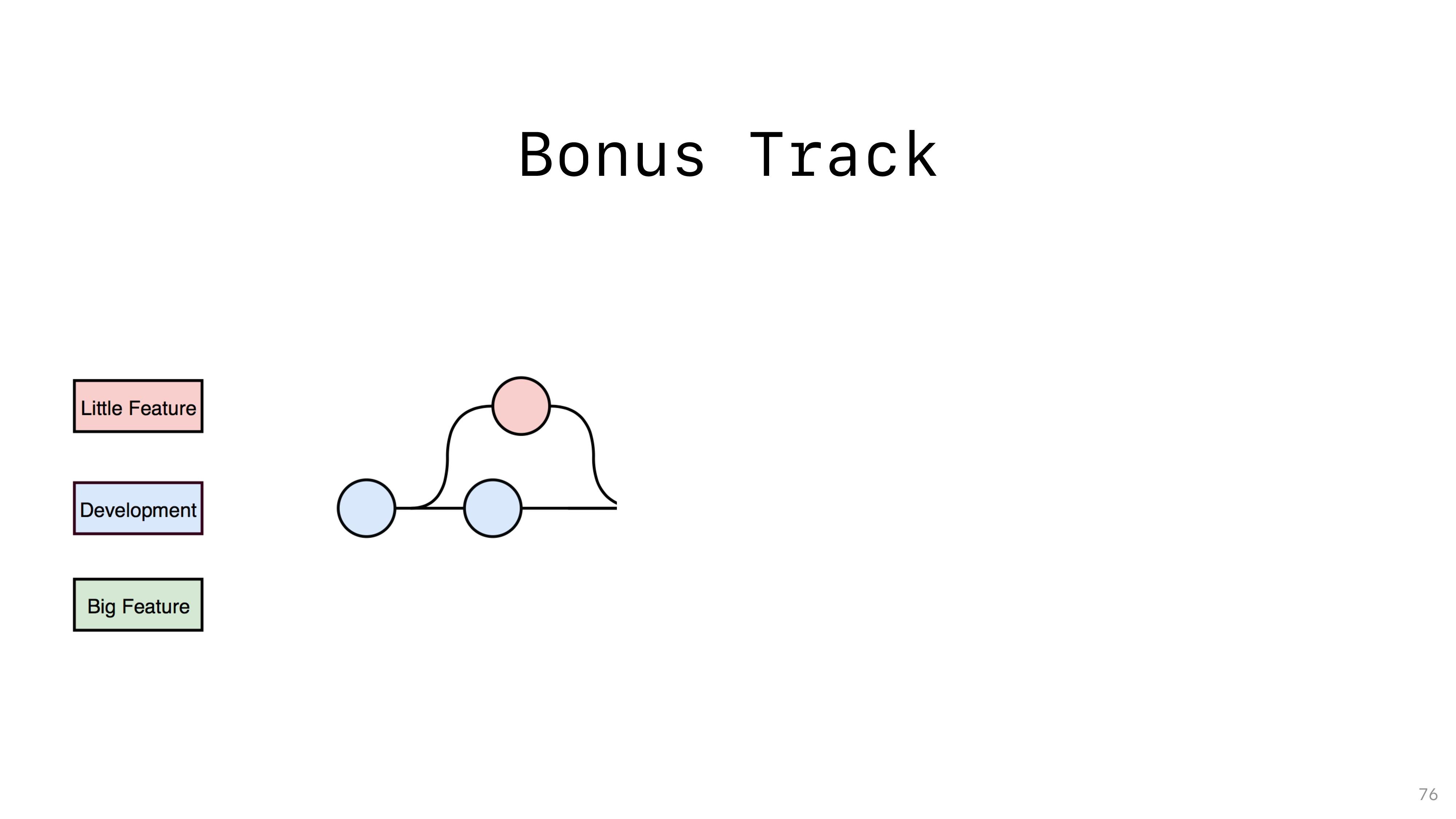 Bonus Track 76