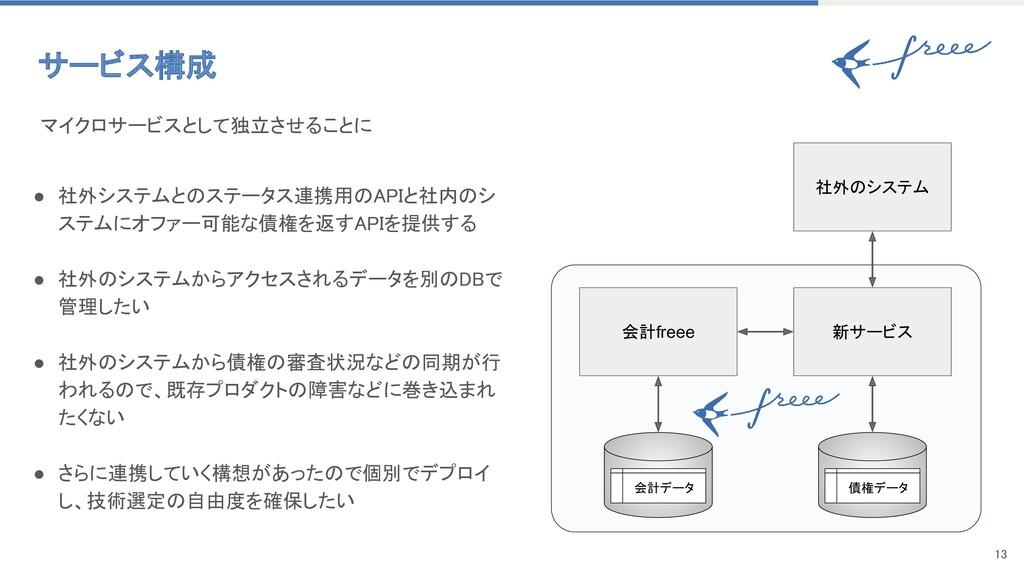 13 サービス構成 社外のシステム 会計freee 新サービス 会計データ 債権データ ●...