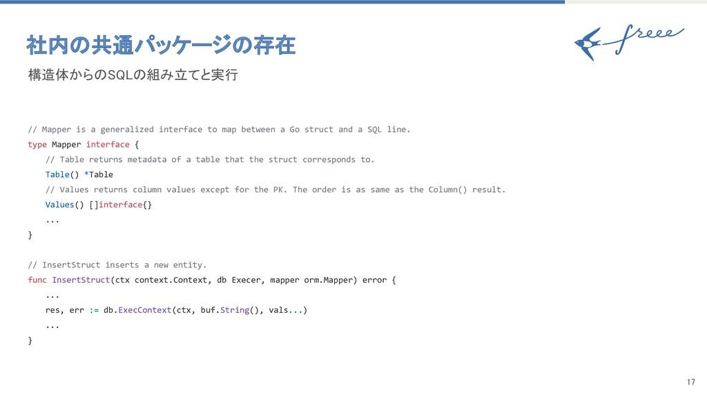 17 社内の共通パッケージの存在 // Mapper is a generalized i...