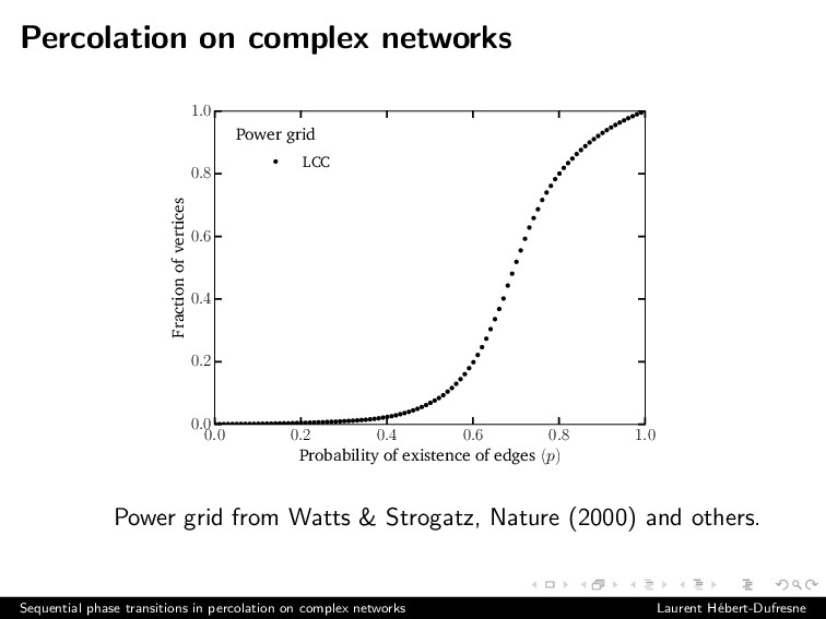 Percolation on complex networks 0.0 0.2 0.4 0.6...