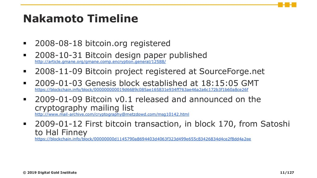 Nakamoto Timeline ▪ 2008-08-18 bitcoin.org regi...