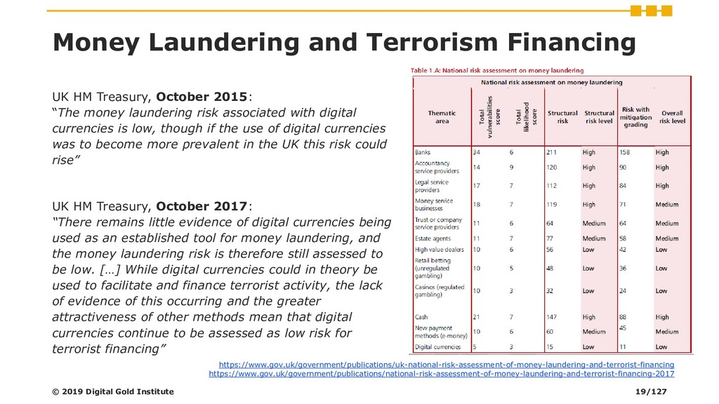 Money Laundering and Terrorism Financing https:...