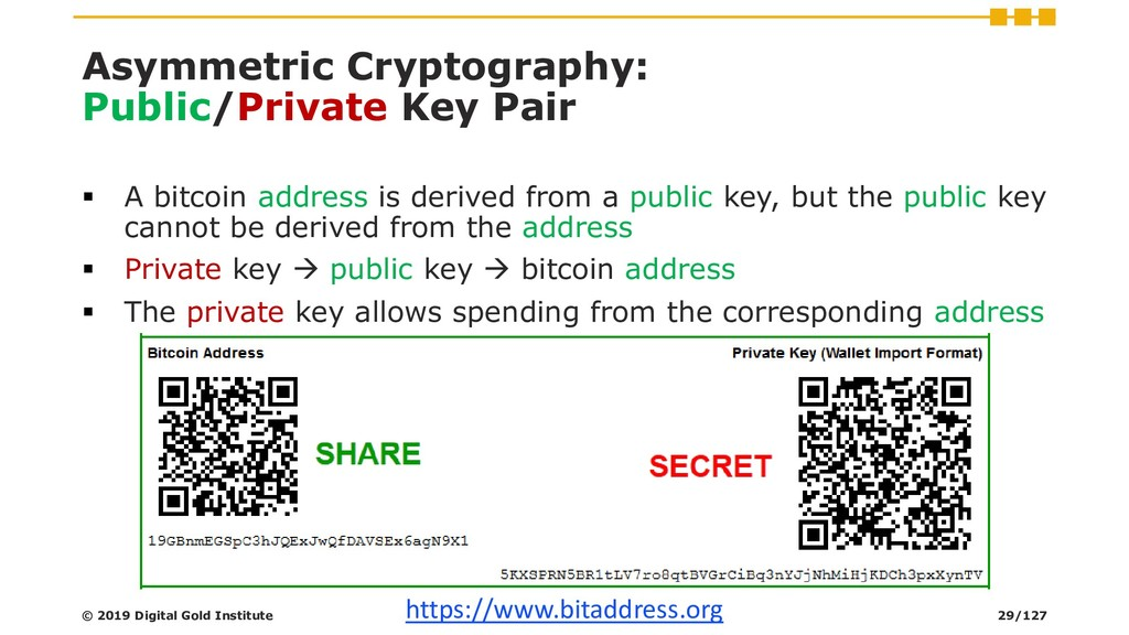 Asymmetric Cryptography: Public/Private Key Pai...