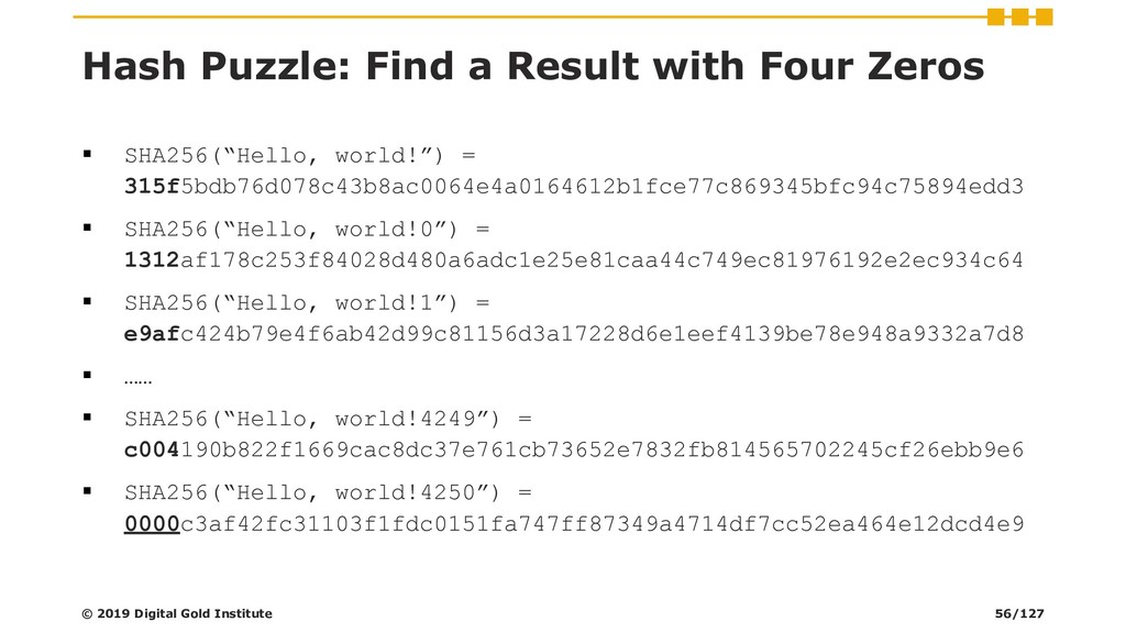 Hash Puzzle: Find a Result with Four Zeros ▪ SH...