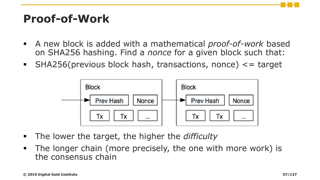 Proof-of-Work ▪ A new block is added with a mat...
