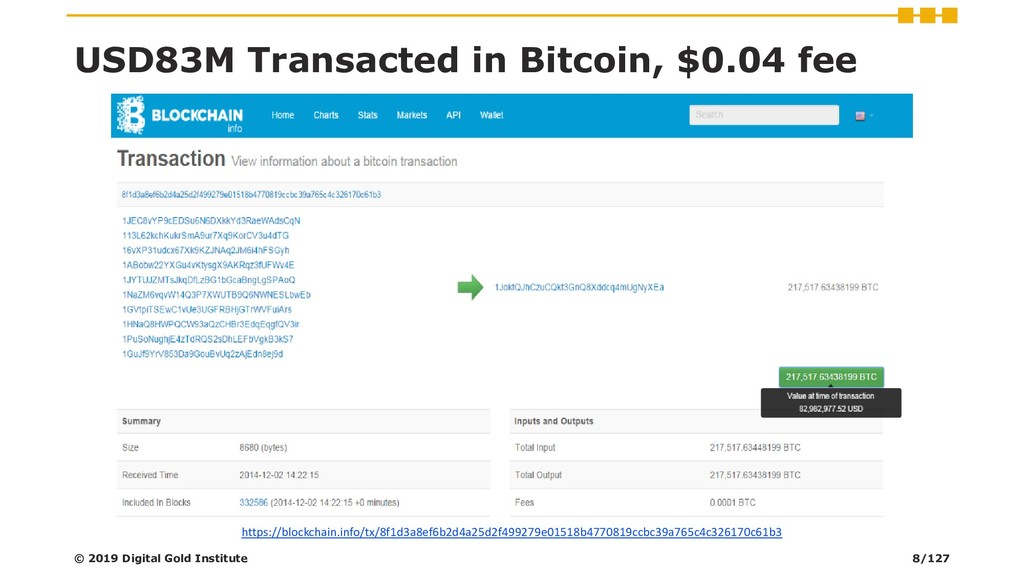 USD83M Transacted in Bitcoin, $0.04 fee https:/...