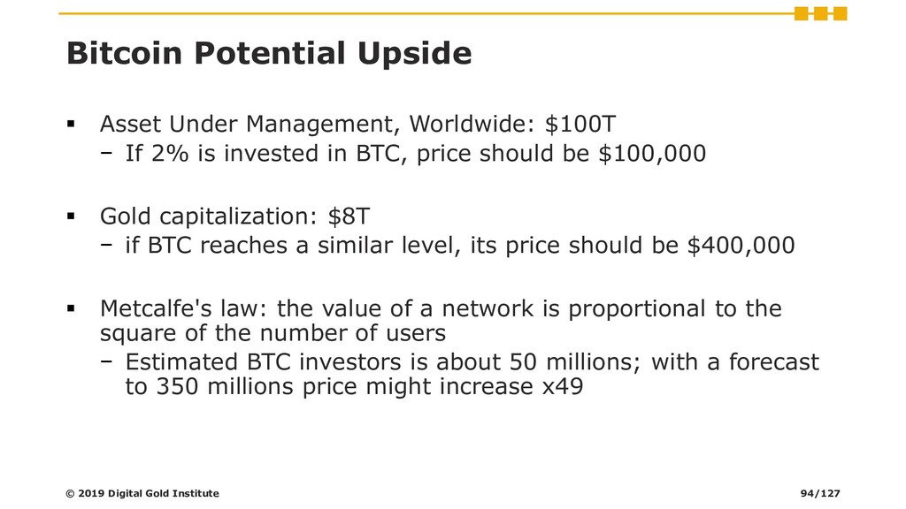 Bitcoin Potential Upside ▪ Asset Under Manageme...