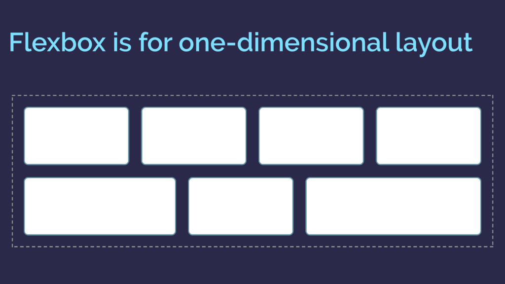 Flexbox is for one-dimensional layout