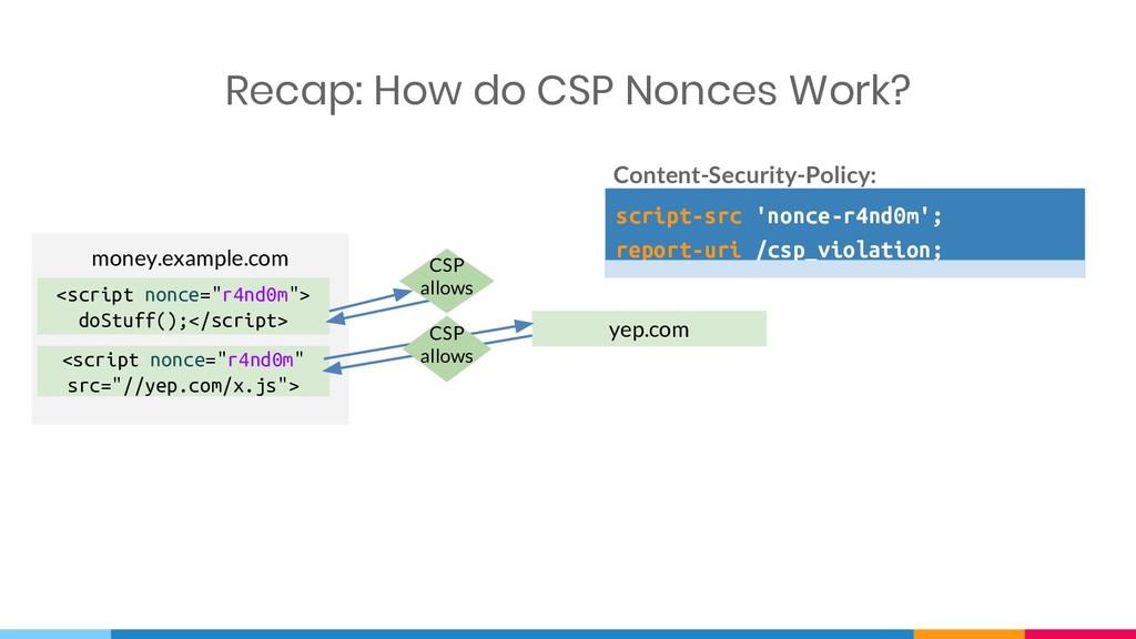 money.example.com Content-Security-Policy: yep....